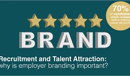 Recruitment and Talent Attraction: Why is Employer Branding Important?